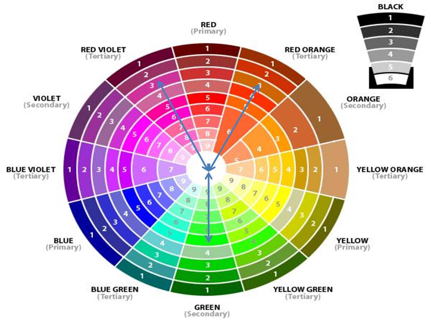 Color Combinations For Interiors Housz